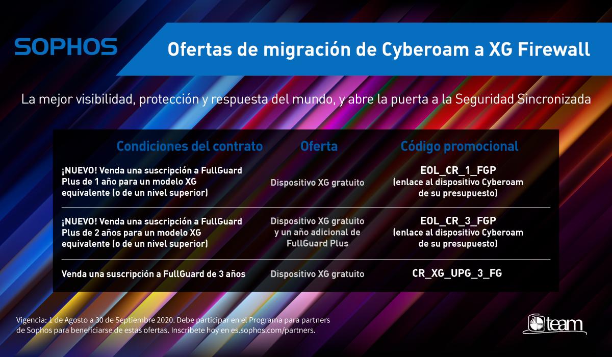 team_SOPHOS_CYBEROAM_1200X700